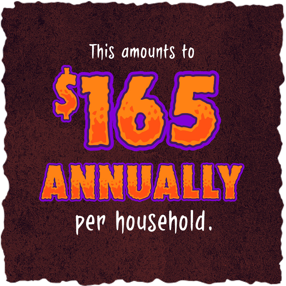 Ths amounts to $165 annually per household